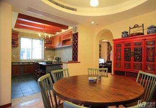 波普风格别墅民族风15-20万厨房吧台灯具效果图