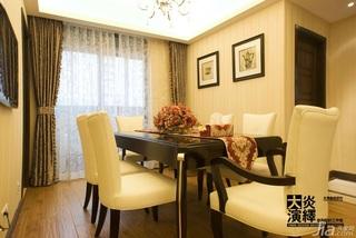 混搭风格三居室温馨富裕型140平米以上餐厅餐厅背景墙餐桌效果图