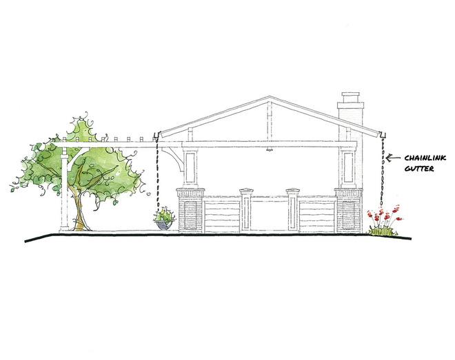 房子装修设计图,花园,庭院