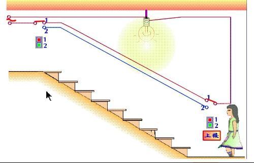 资讯 焦点专题 接近开关是什么  现在大部分的家庭照明都是采用双控