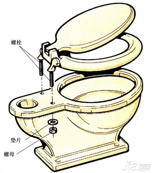 马桶内部结构 马桶内部结构图