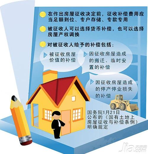 土地征收条例_土地增值税征收条例_房屋征收与补偿条例