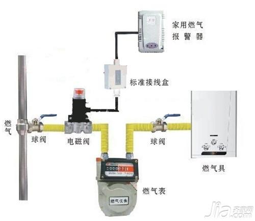 燃气热水器电磁阀的作用 燃气热水器电磁阀工作原理图片