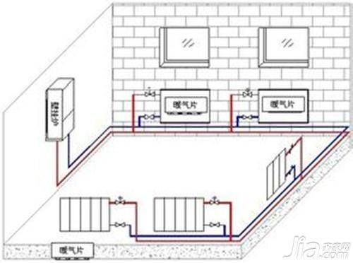 暖气片安装方法 暖气片安装位置选择注意事项