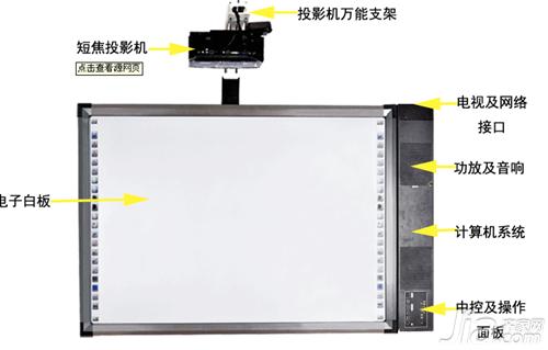 电子白板价格