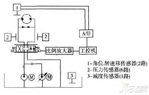 什么是液压同步阀 液压同步阀工作原理图片