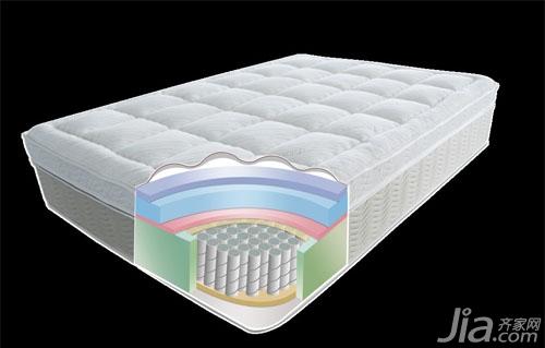 资讯 学堂 软装搭配 搭配知识 正文  大自然床垫贵州省著名商标,床垫