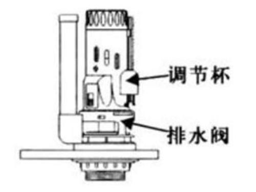 马桶水箱水位怎么调 马桶水位调节图解
