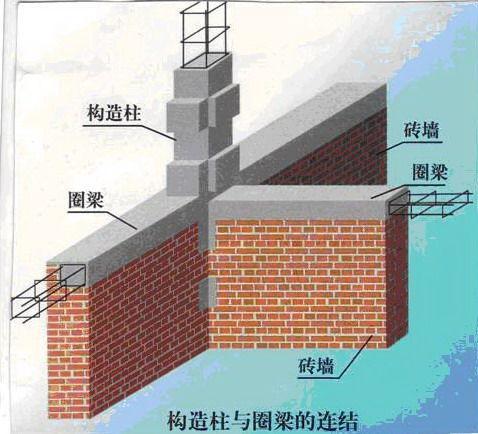 砌体结构是什么