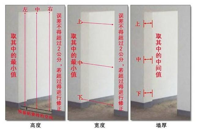 木门测量方法