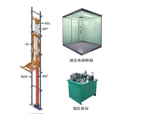 液压电梯原理特点 液压电梯应用场合图片