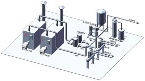 供暖设备电路图