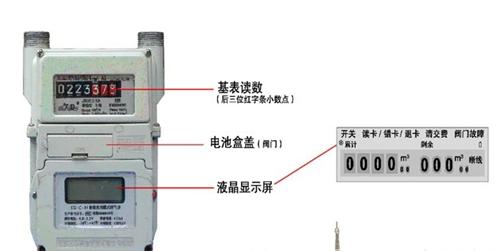 打开燃气表的电池盒门,取出旧电池,并按照电池盒门旁边的极性