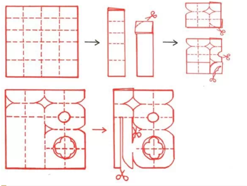 如此简单的福字剪纸教程 你学会了吗