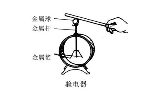 验电器的工作原理 验电器使用注意事项