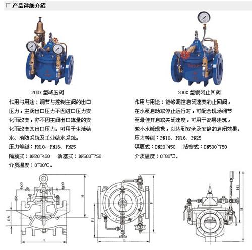 先导式减压阀的结构和工作原理图片
