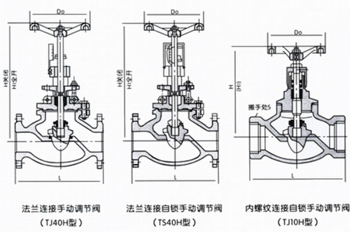 流量调节阀厂家 流量调节阀工作原理及应用范围图片