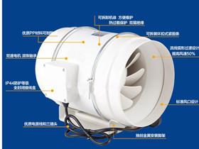 管道排气扇安装步骤及清洗技巧