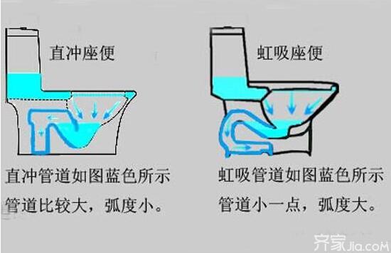 马桶原理图 坐式马桶结构图