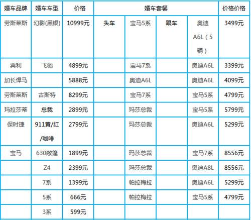 高档婚车出租价格 2017高档婚车租赁价格一览表