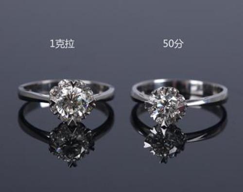 一克拉的钻戒多少钱 一克拉钻石有多大图片