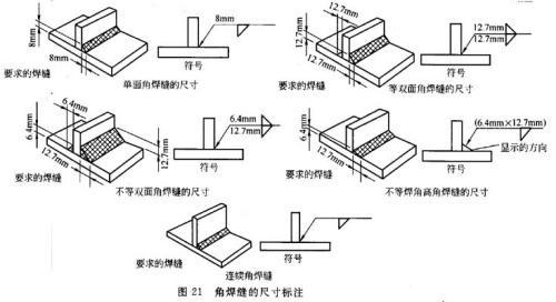 焊接图纸符号标注图解示例