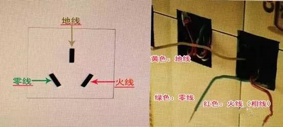 简要介绍: 电路改造特指:根据用电器在每条电路的功率总和来选择合适的线径进行布线,通常电源插座、照明线采用截面积为:2.5mm的电线,空调采用截面积为:4mm的电线,如安装大功率即热式热水器采用截面积6mm的电线,完全可以满足功率需求。 前提条件: 1.根据各种不同功能布置灯具、开关、插座的具体位置; 2.