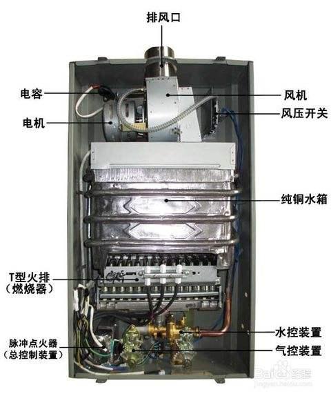 热水器突然打不着火怎么办 热水器突然打不着火的原因