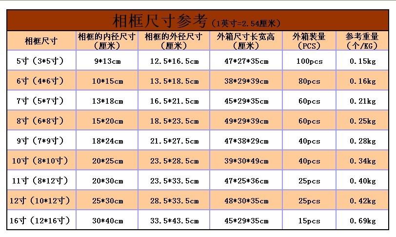 证件照尺寸标准_一寸照片的尺寸是多少