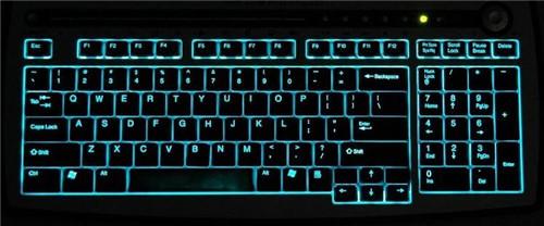键盘上有什么键可以代替鼠标吗