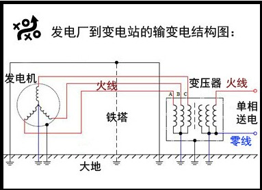 墙壁开关插座安装方法 墙壁开关插座怎么接线