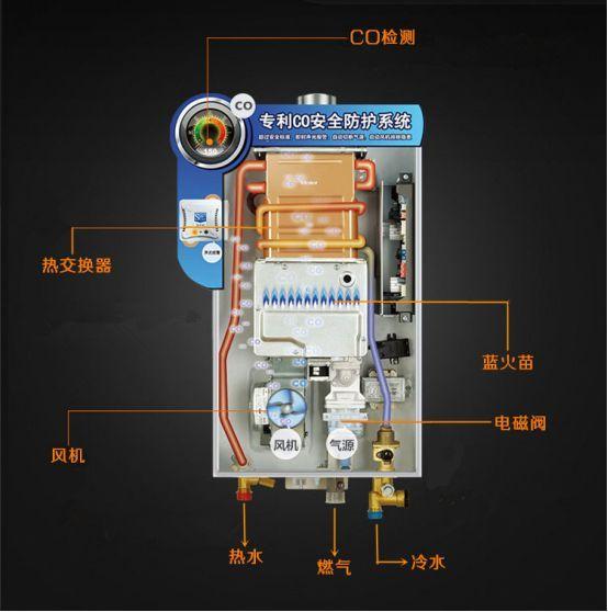 3,加热慢但温度恒定 电热水器是对内部储存的水进行加热,水温恒定,因