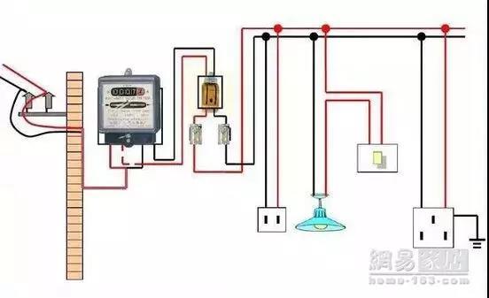 家庭电路一般由配电箱,断路器,电线,插座/开关,电器等部分组成.