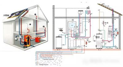 水暖是什么原理_什么是水暖电热毯图片