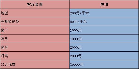 天津港19款中东版宝马X5 凸显华侈气氛