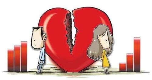 结婚7年想离婚怎么办  离婚真的能解脱痛苦吗